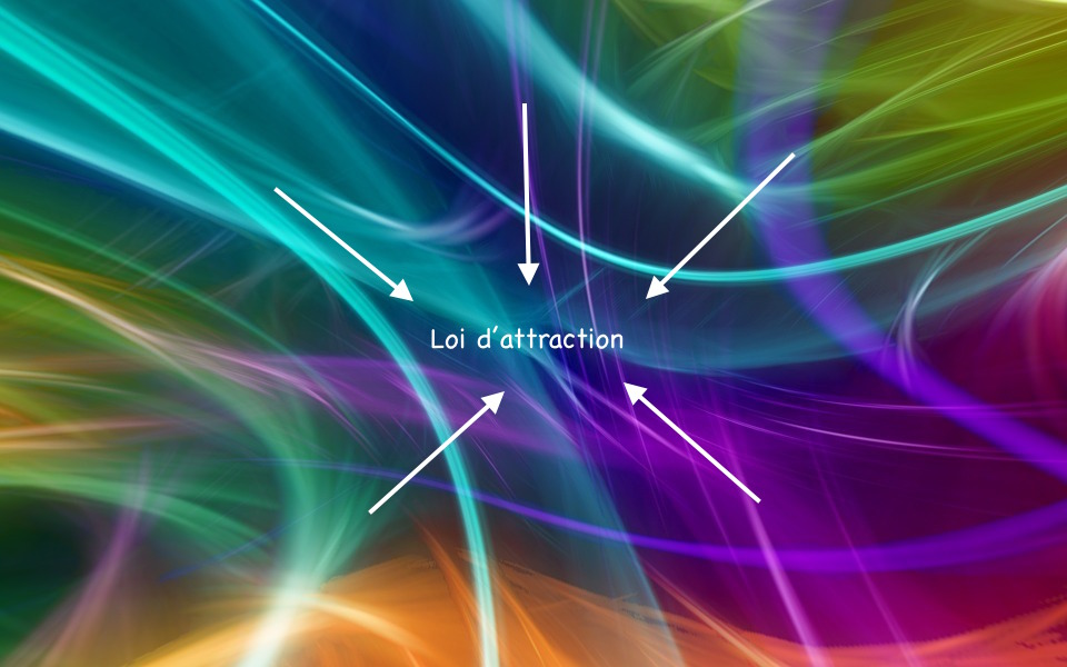 loi attraction image